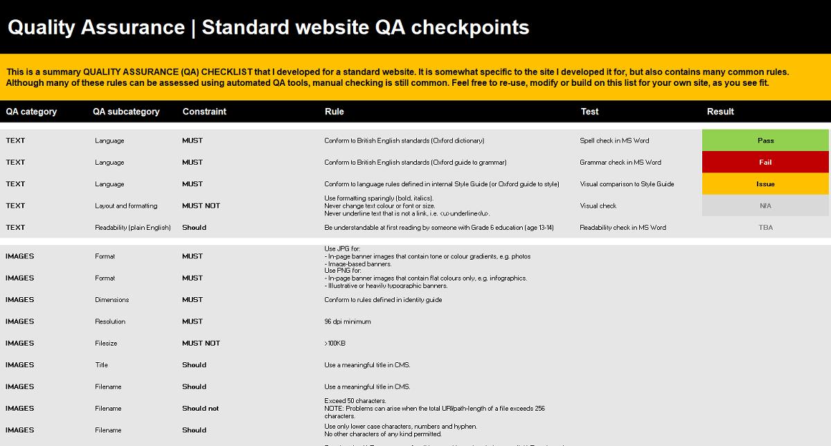 Website Quality Assurance (QA) checklist